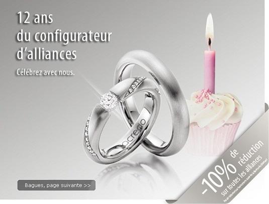 Acredo fête son anniversaire avec vous!